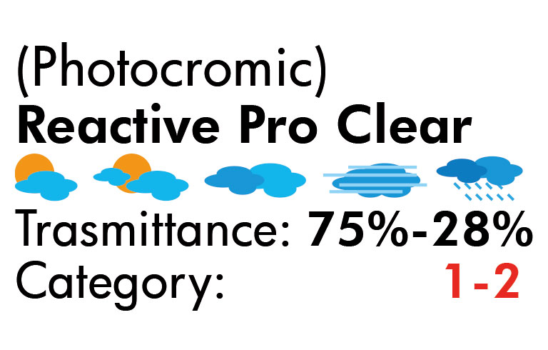 reactive-pro-clear2